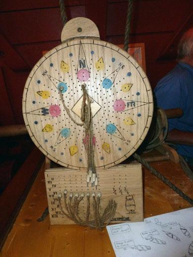 cadran de direction du vent et orientation des voiles